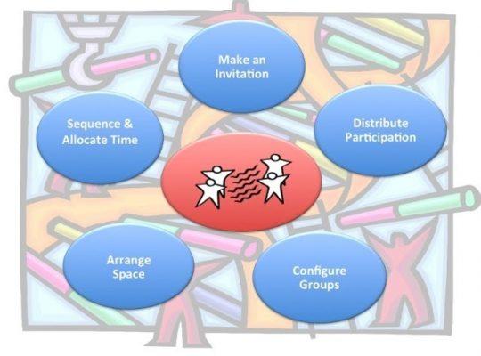 Microestructuras y elementos de diseño